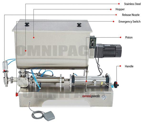 Automated Liquid / Gel / Paste Hydraulic/Piston Filling Machine (Liquid/Gel/Paste Filler) With Mixer